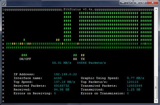 Netzwerk-Monitoring in der Konsole unter Linux mit dem Paket ethstatus