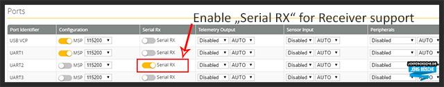 FS-X6B-Betaflight-3.1.0-SerialRX-Configuration-Ports-Tab